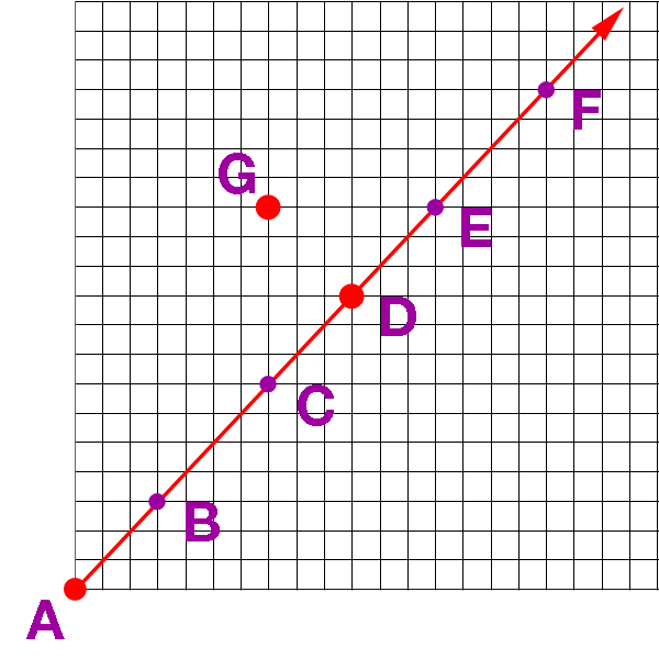 statsgraph2
